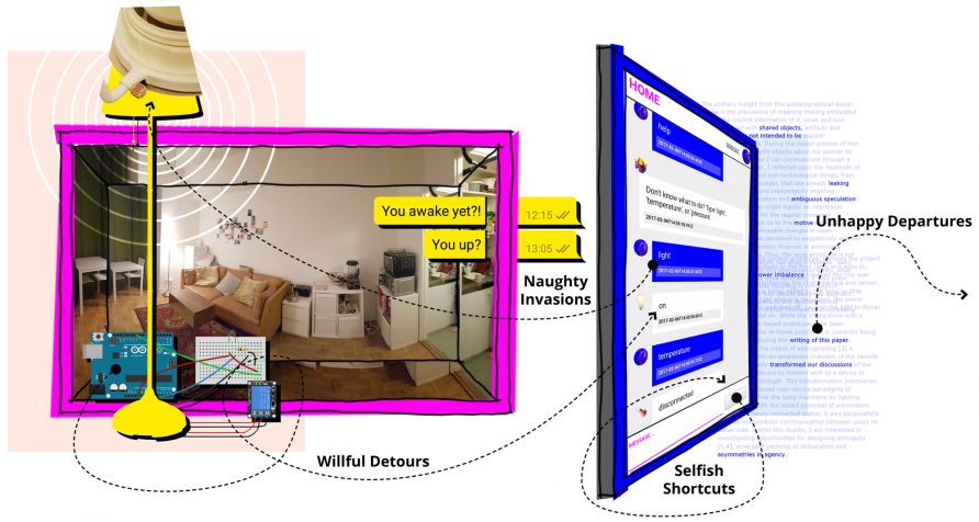 Project collage of a Wife caring for her husband superimposed with diagrams of four troubling orientations
