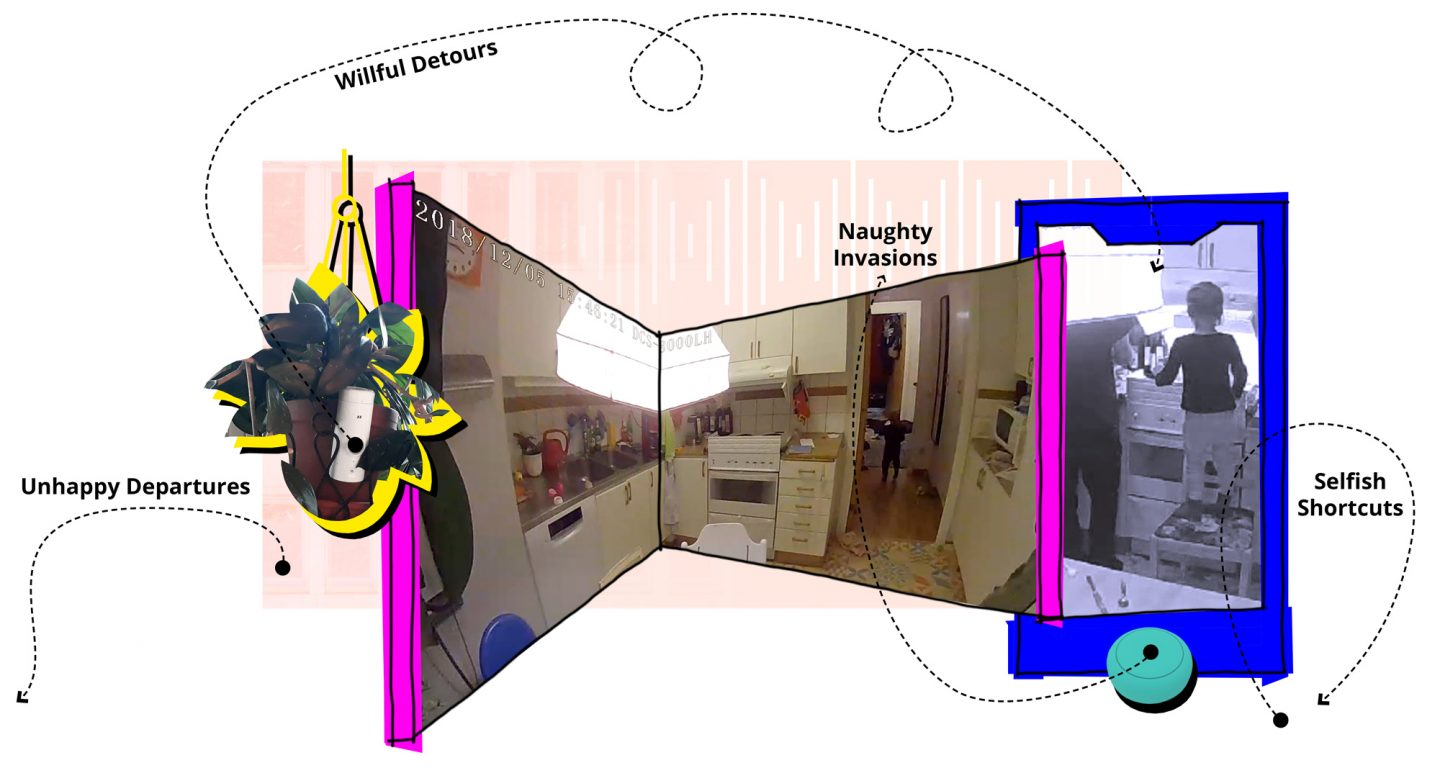 Project collage of Mother caring for her children superimposed with diagrams of four troubling orientations