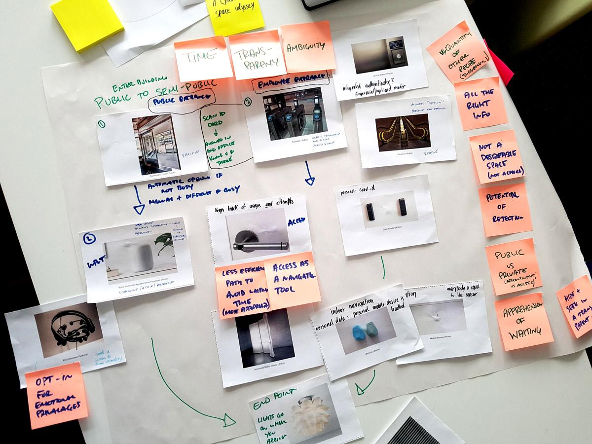 Internet of Things workshop at DIS17