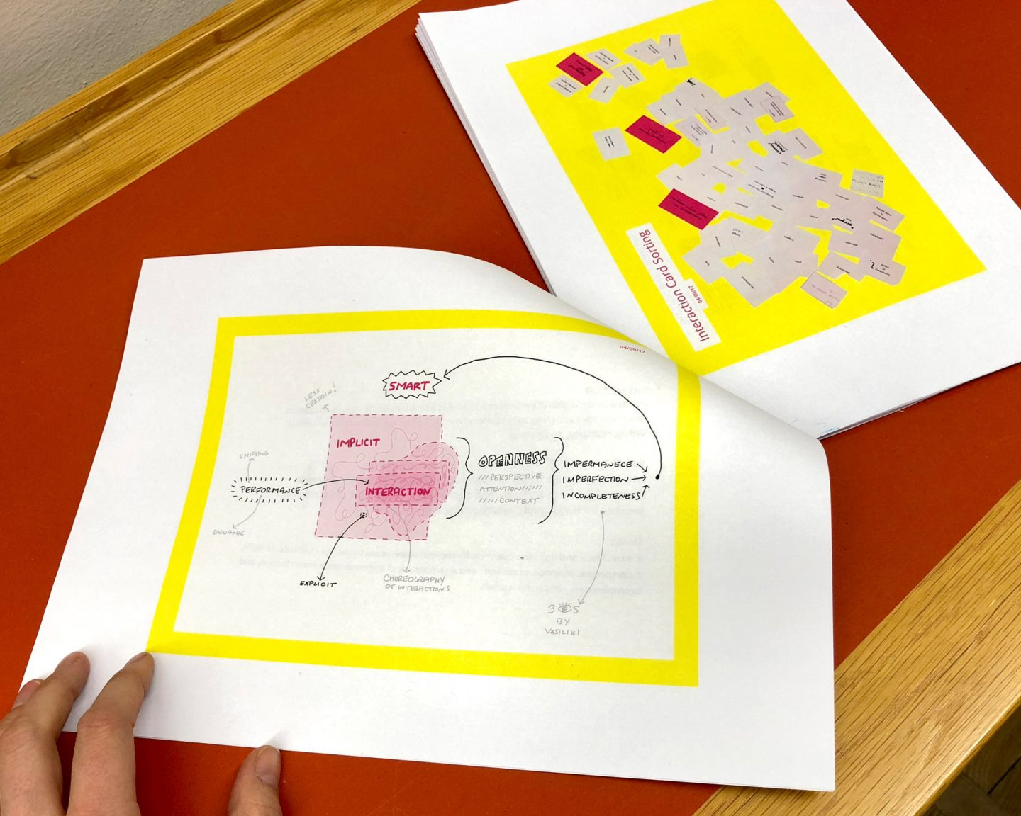 A printed spread featuring card-sorting activities and conceptual diagraming